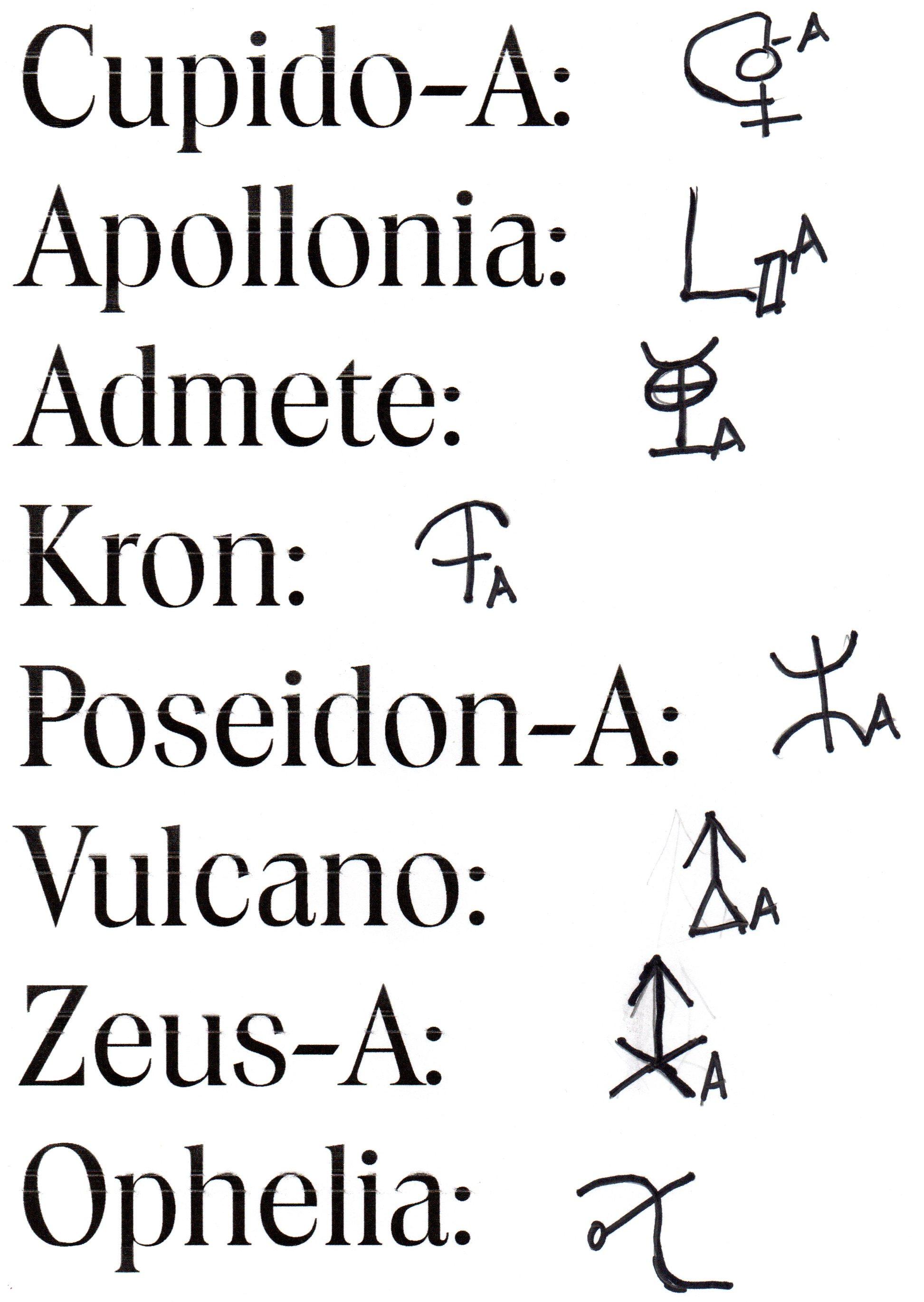 Vulcano | Astrology & Tarot
